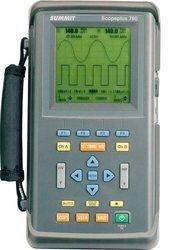 SDM(DMM) 760